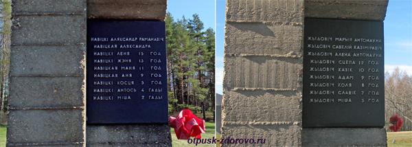 Списки погибших жителей. Мемориальный комплекс Хатынь, Беларусь
