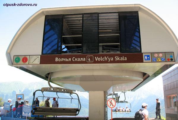 Волчья Скала, станция канатной дороги, Роза Хутор