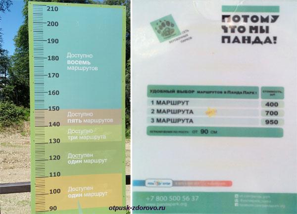 Цены в Панда Парк, Роза Хутор, Сочи