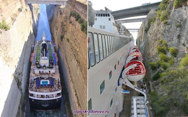 Коринфский канал в Греции - самый узкий судоходный канал в мире