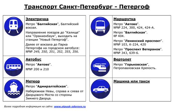 Как доехать до Петергофа или зачем Петербургу метеор