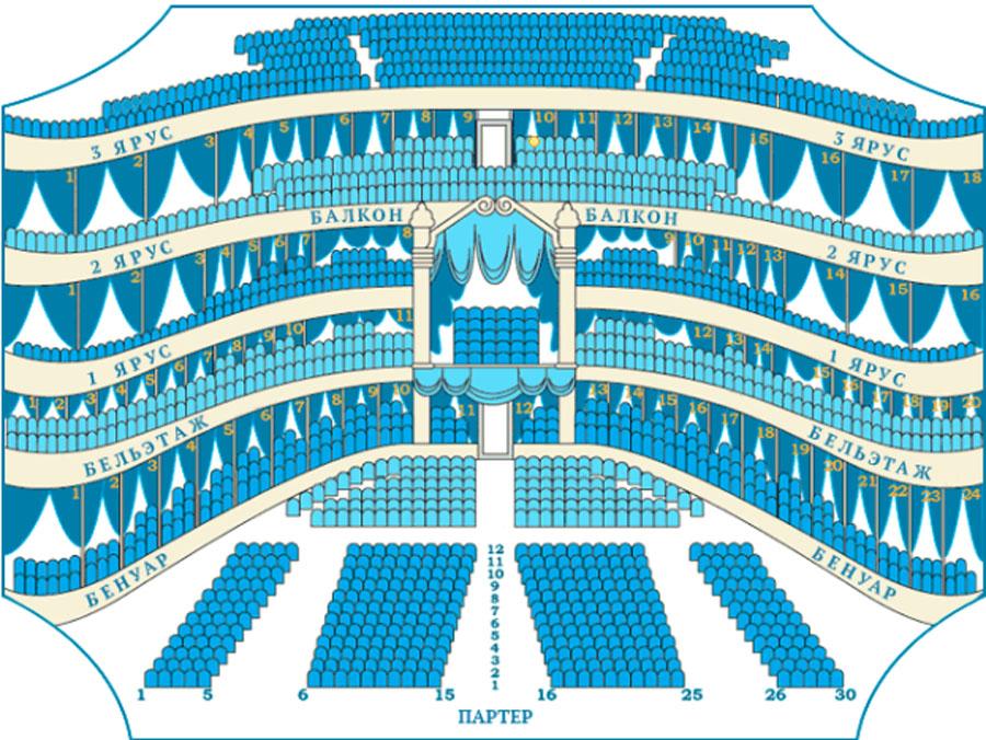Мариинский театр Санкт-Петербург, план зала, схема