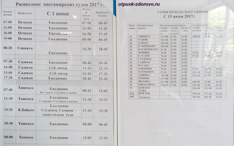Расписание пассажирских судов из речного порта Казани