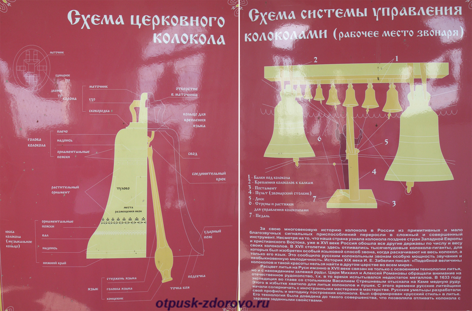 Схема церковного колокола, Система управления колоколами