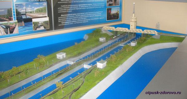 Шлюз гидроэлектростанции, макет в музее гидроэнергетики, Углич