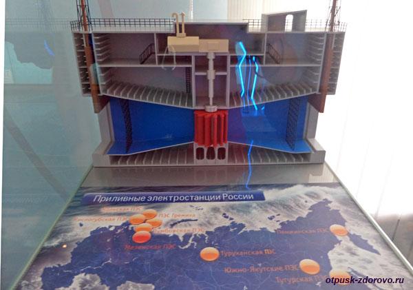 Приливные электростанции России, Музей гидроэнергетики, Углич